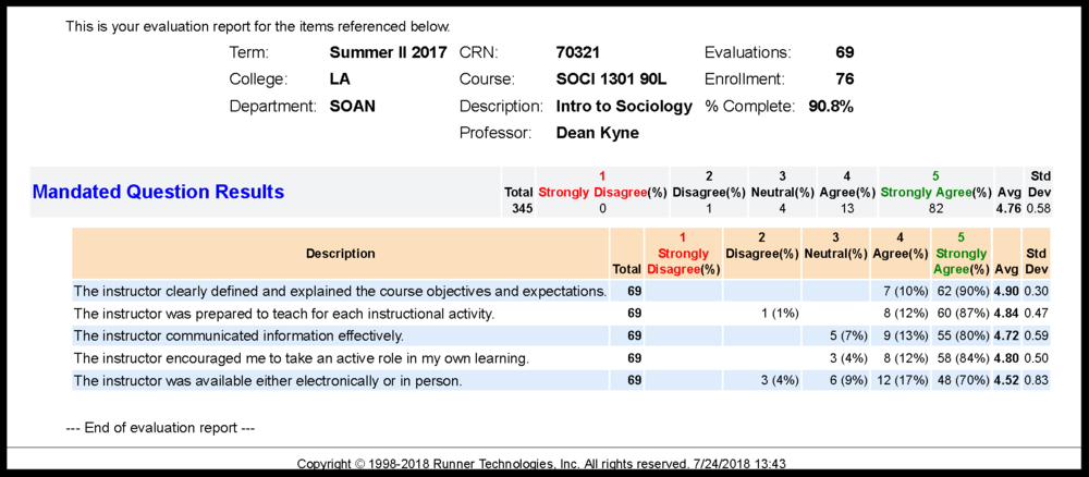 1301 Intro to Sociology_Dean Kyne_Summer II 2017.png