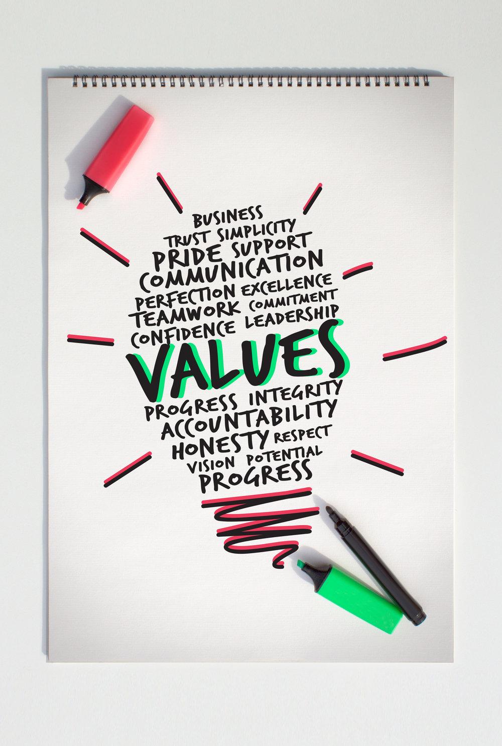 Sample values list