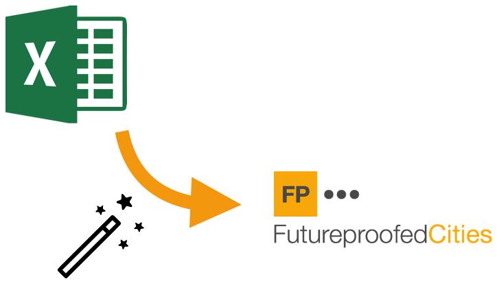 FutureproofedCities Develop