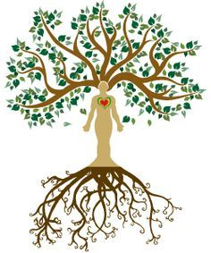 Constructing a sense of self with ecological roots – Photo:  Pinterest