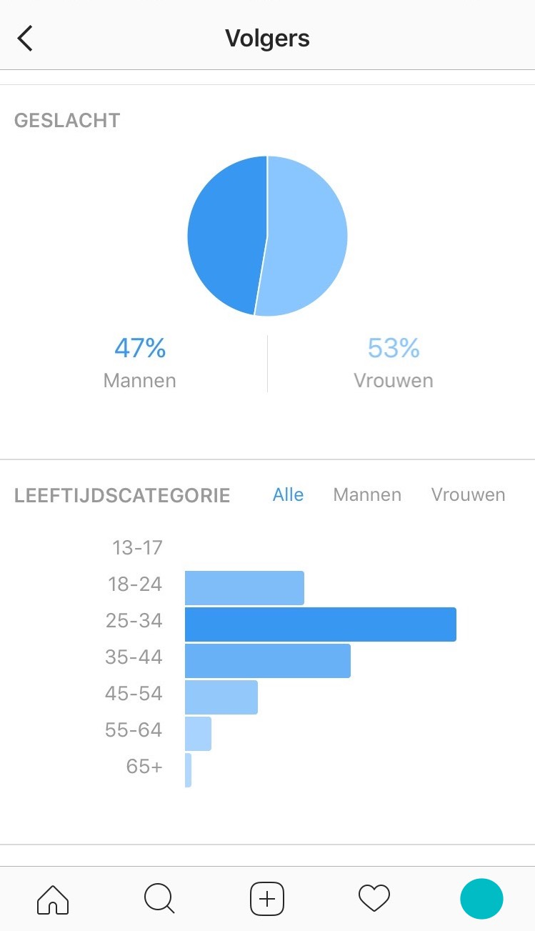 statistieken instagram myparcel.jpeg