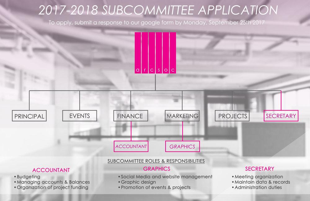 subcommitte.jpg