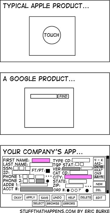 Essentially, IBM's app looked like this.