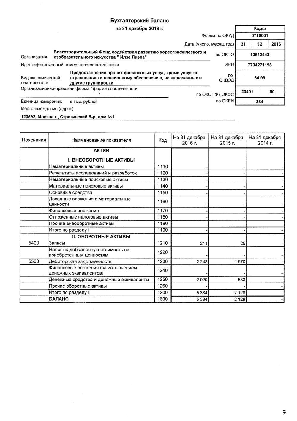 Audit_Fond-6.jpg