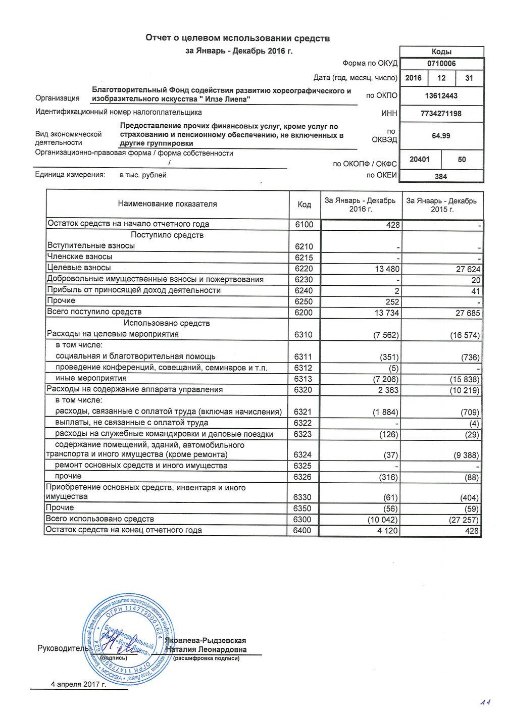 Audit_Fond-10.jpg