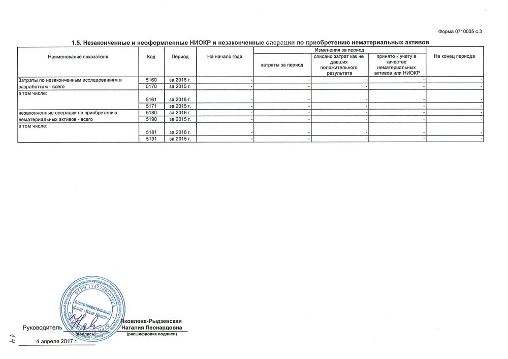 Audit_Fond-13.jpg