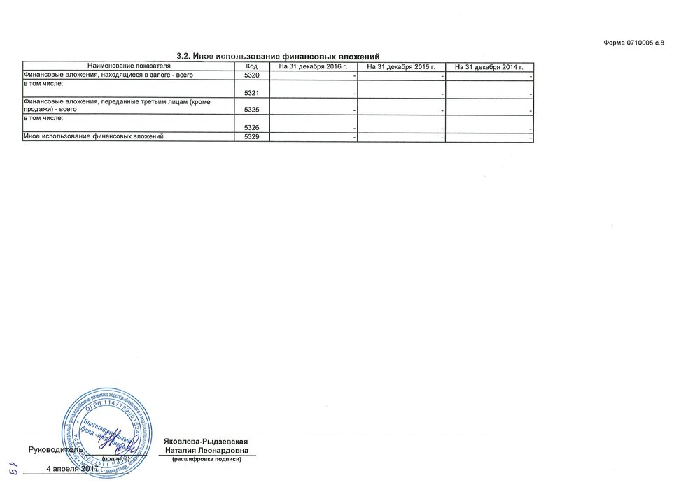 Audit_Fond-18.jpg