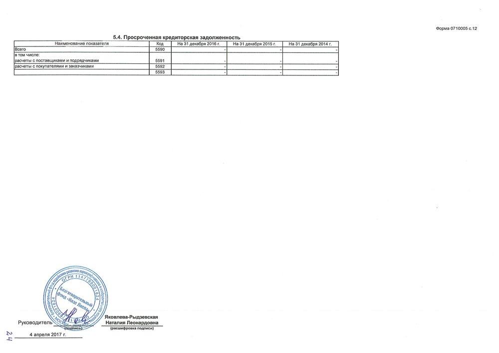 Audit_Fond-23.jpg