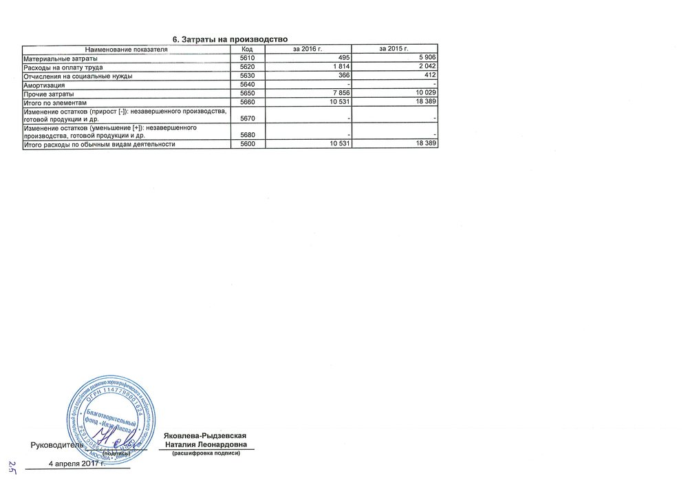 Audit_Fond-24.jpg