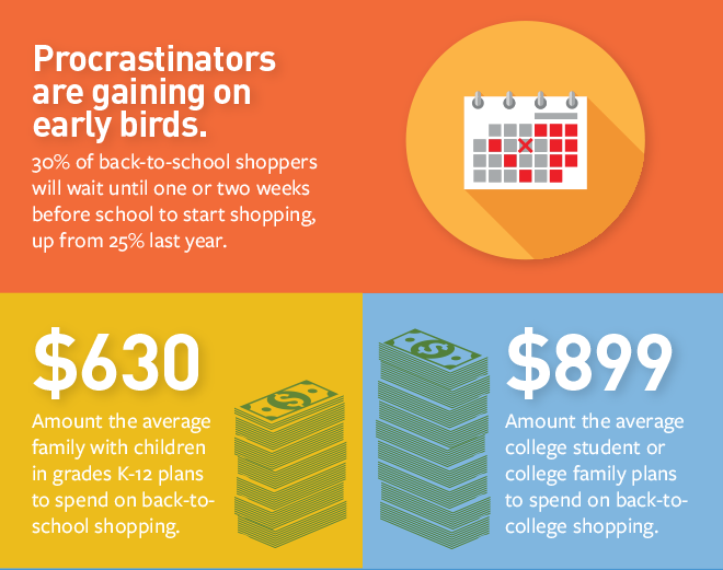 Back_to_School_Infographic_2015-cropped.png
