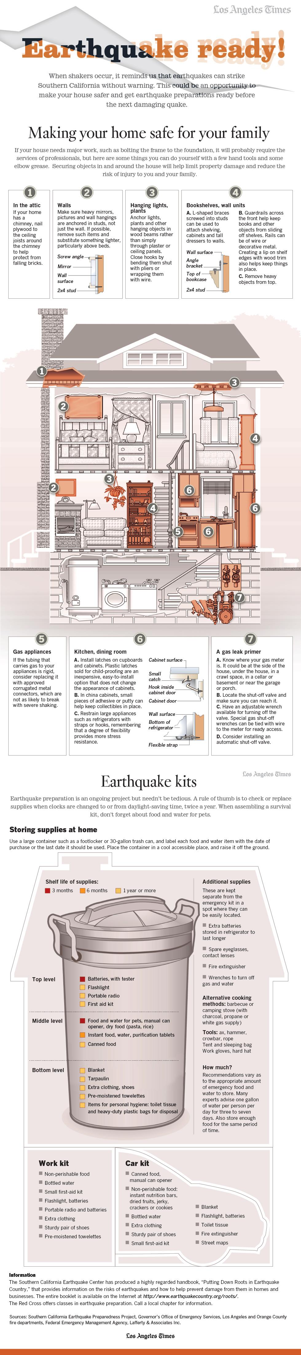 la-me-earthquake-ready.jpg