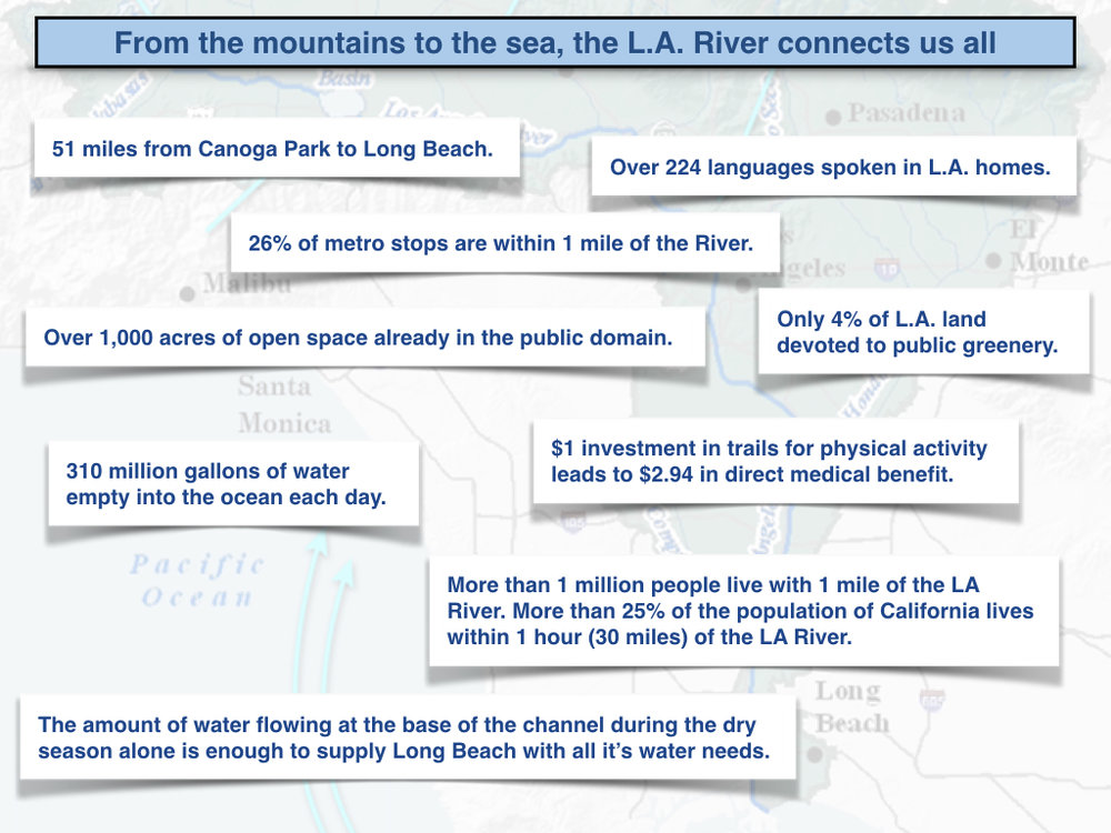 MtS LA River stats slide.jpeg