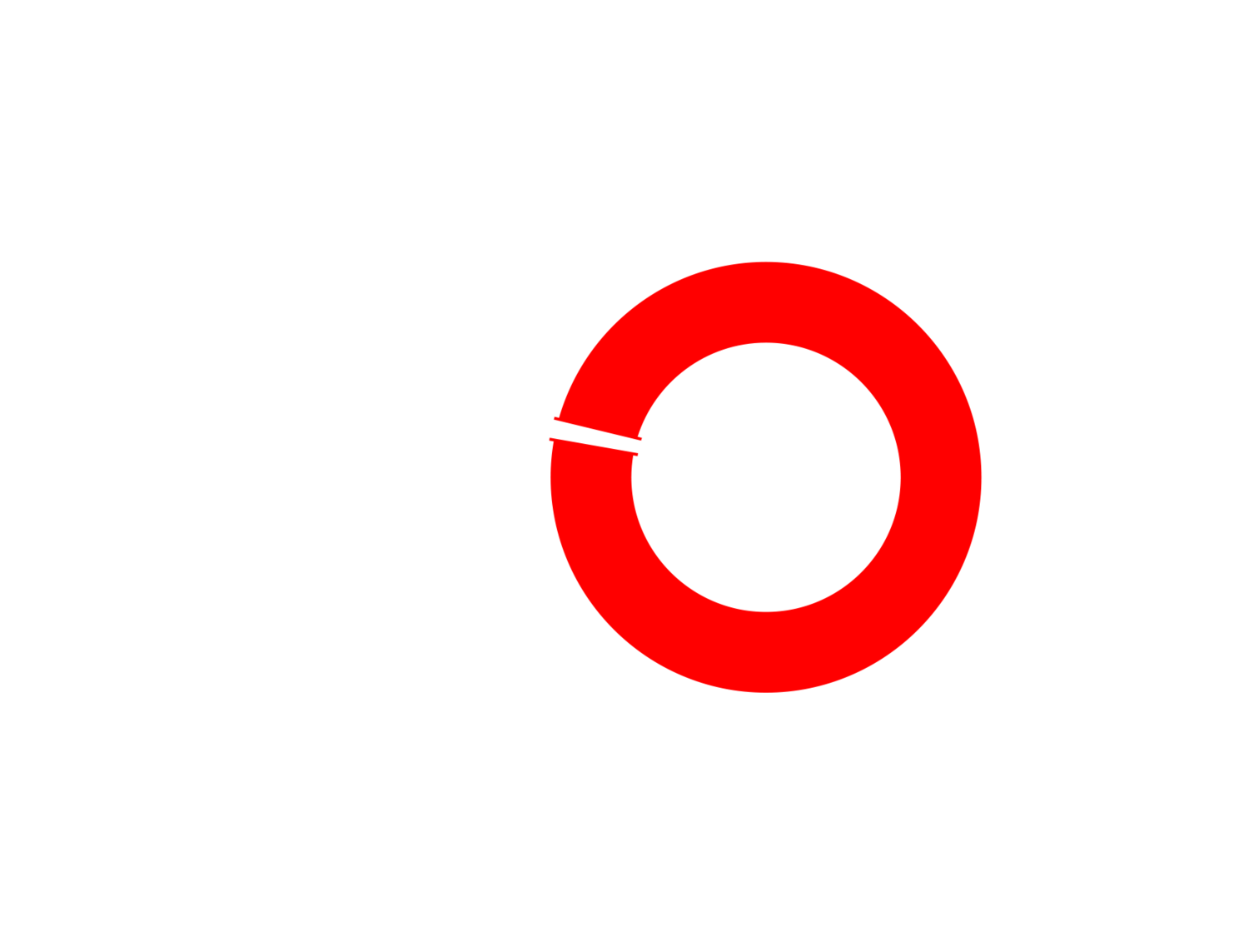 Contractors | Erie County PA | 814-881-9338