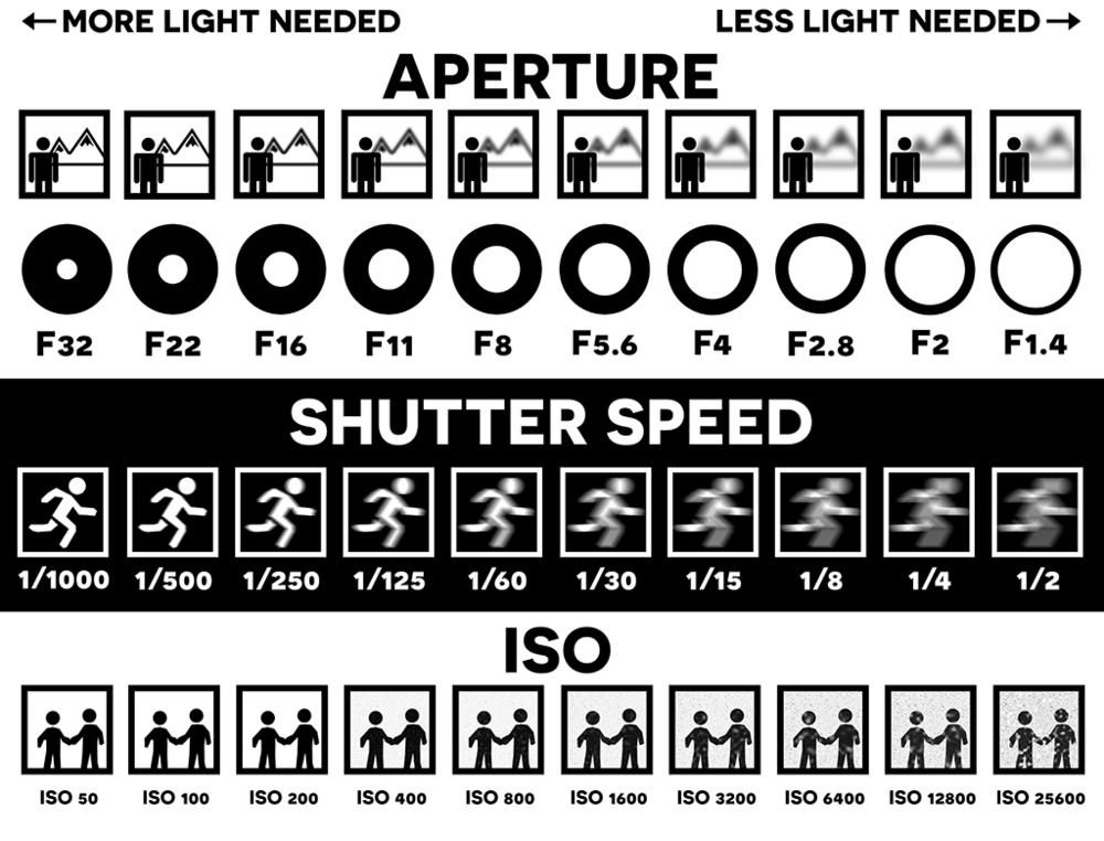 photography-chart-web.png