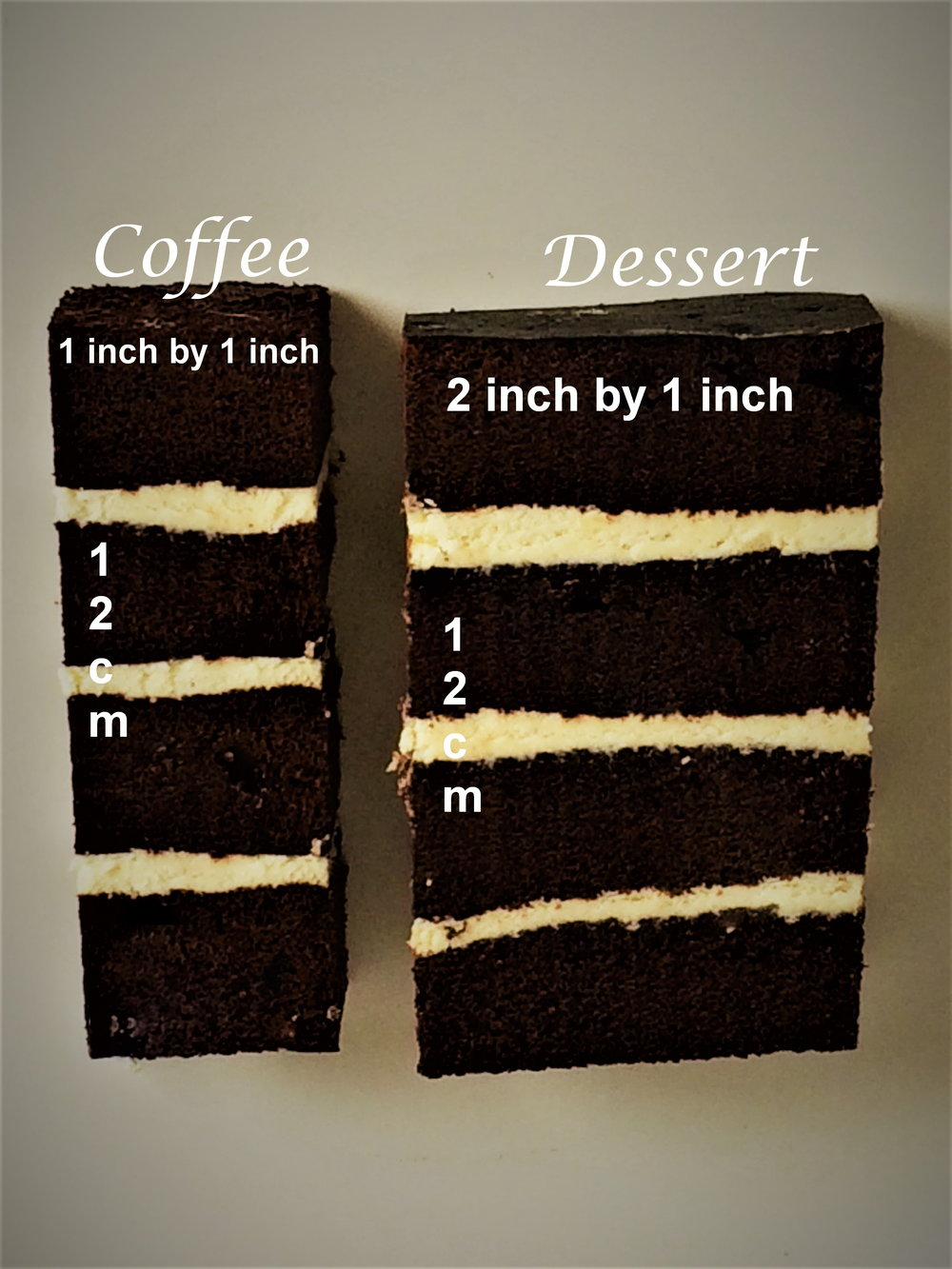 Coffee and dessert portions