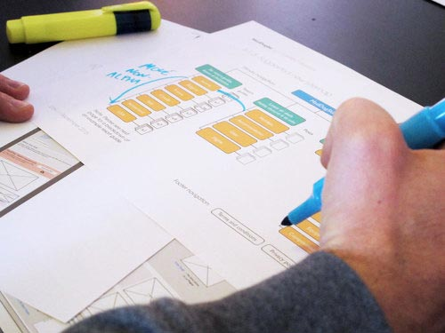 Sitemap planning and wireframing for a web project
