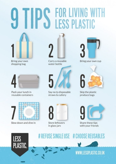 www.lessplastic.co.uk