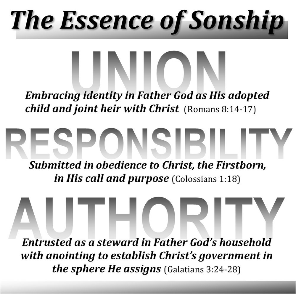 Essence of Sonship  (pg. 97)