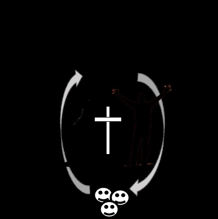 Priestly Ministry