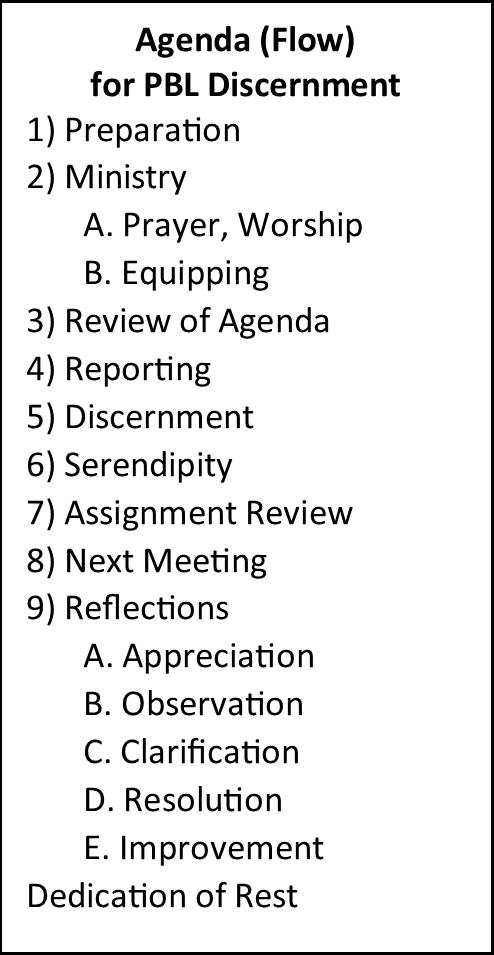 Agenda Flow (pg. 208)