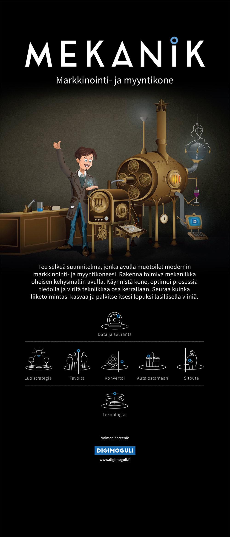 mekanik-markkinointi-ja-myyntikone-digimoguli.jpg