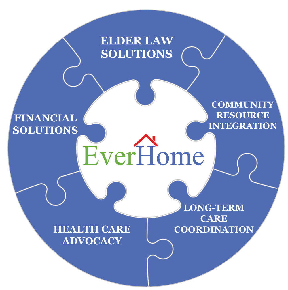 EverHome-Puzzle---rack-card.jpg