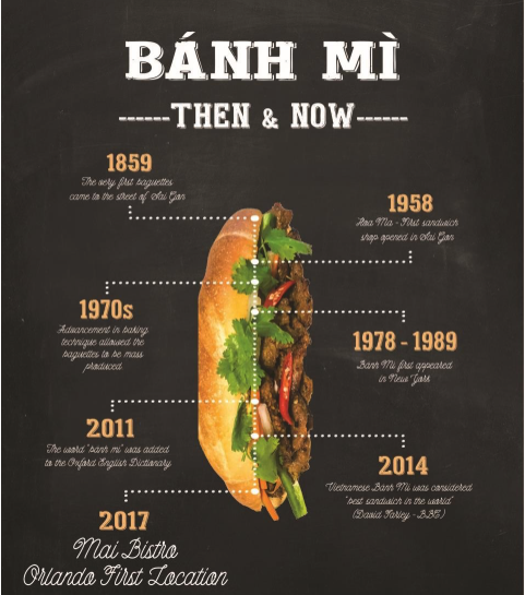 An Americanized Banh Mi Shop Is Coming to Orlando.png