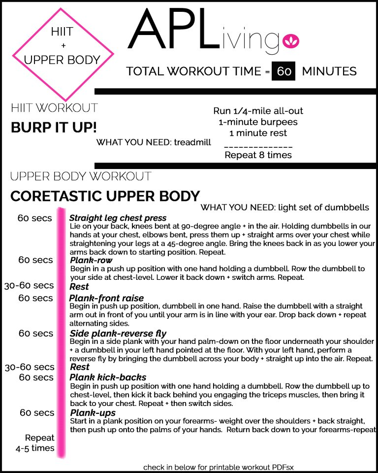 photograph about Printable Hiit Workouts called A Pattern 7 days of APLiving Member Exercises - Dwelling with Ashley