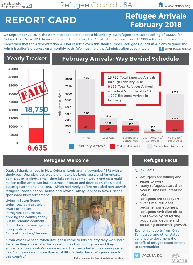 February-REPORT-CARD.jpg
