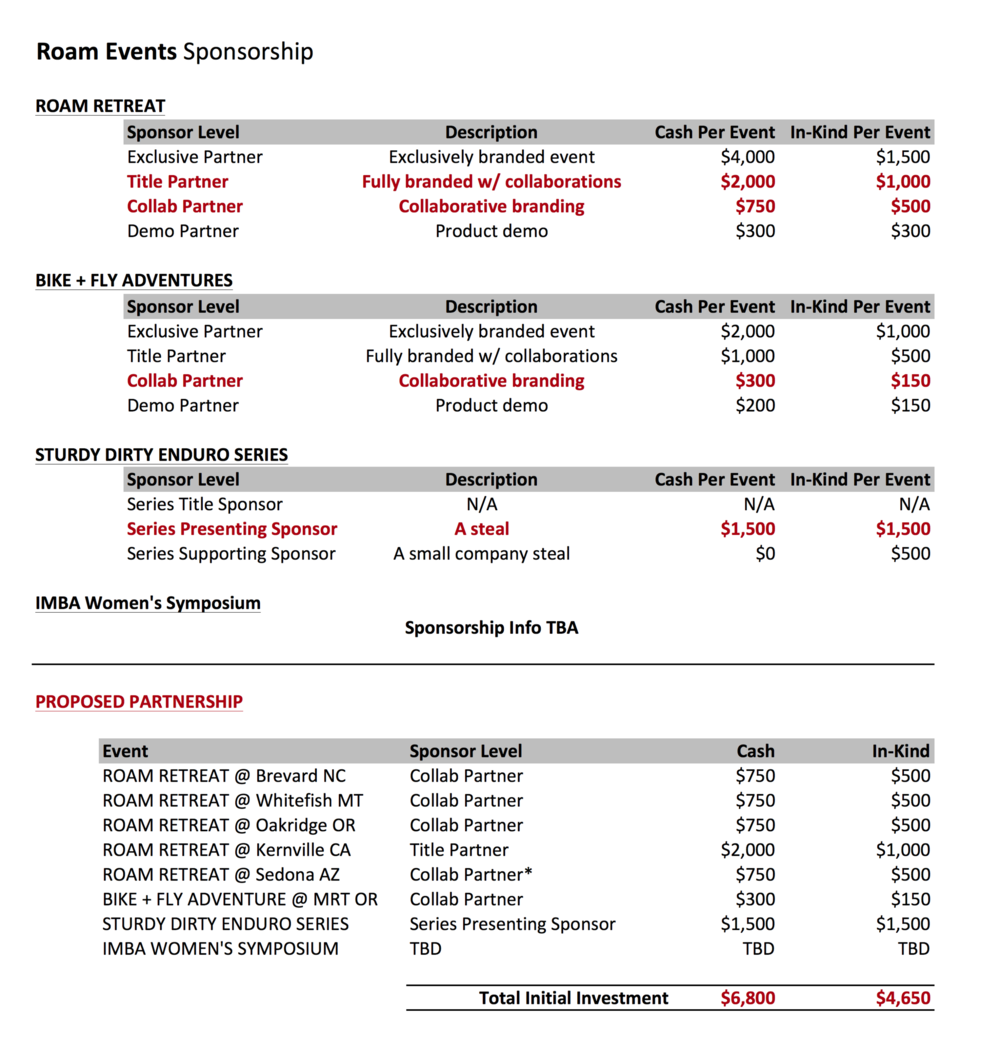 SRAM Pricing Template.png