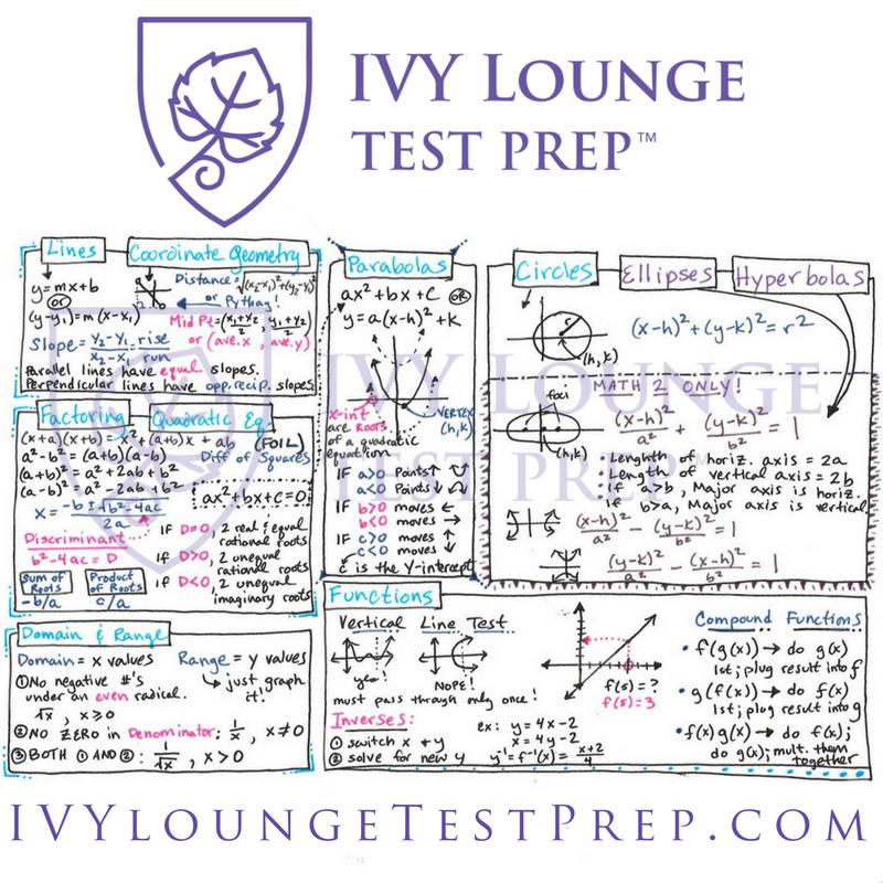 SAT II Math Cheat Sheet 2.png