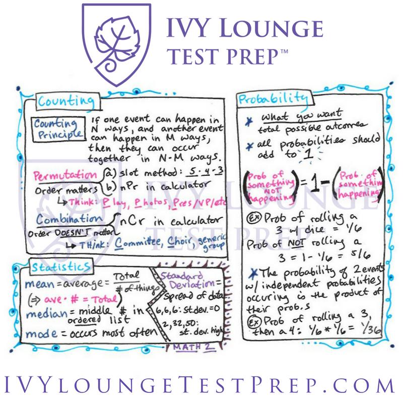 Math SAT II Cheat Sheet 5.png