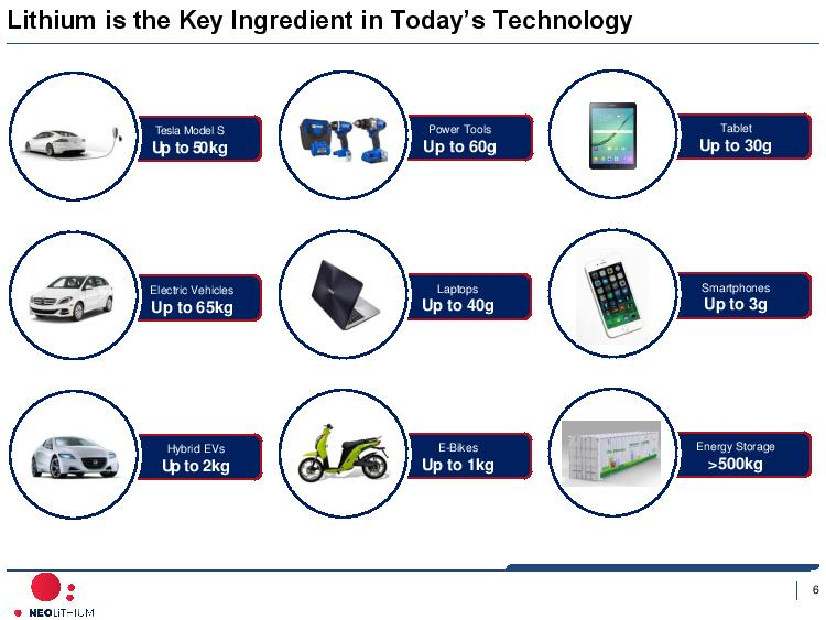 Neo Lithium - Corporate Presentation - Sep 6 2017-page-007.jpg