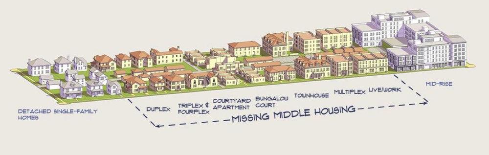 missingmiddle.jpg