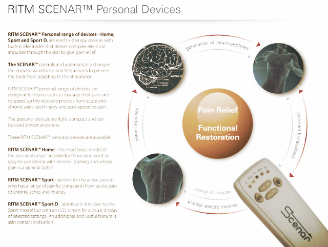 "SCENAR --- Self Controlled Energetic Neuro-Adaptive Regulator                            ""The newest innovation in the search for pain management."""