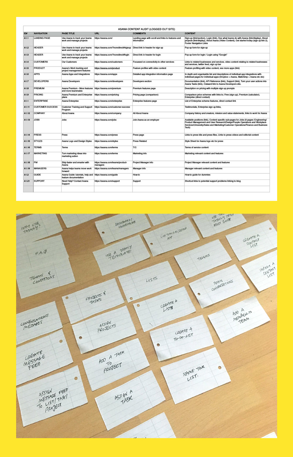Content Audits (top), Card Sorting (bottom)