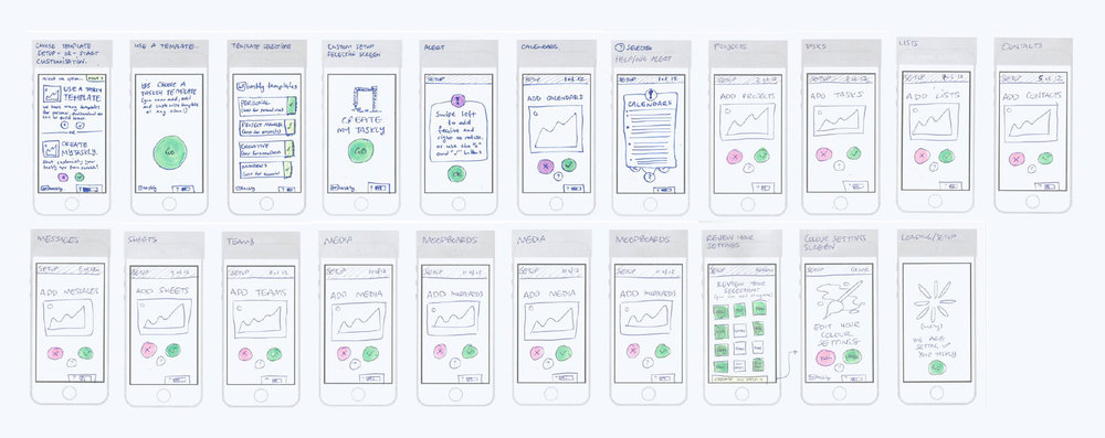 Paper Prototypes for the customisation user flow on mobile app.