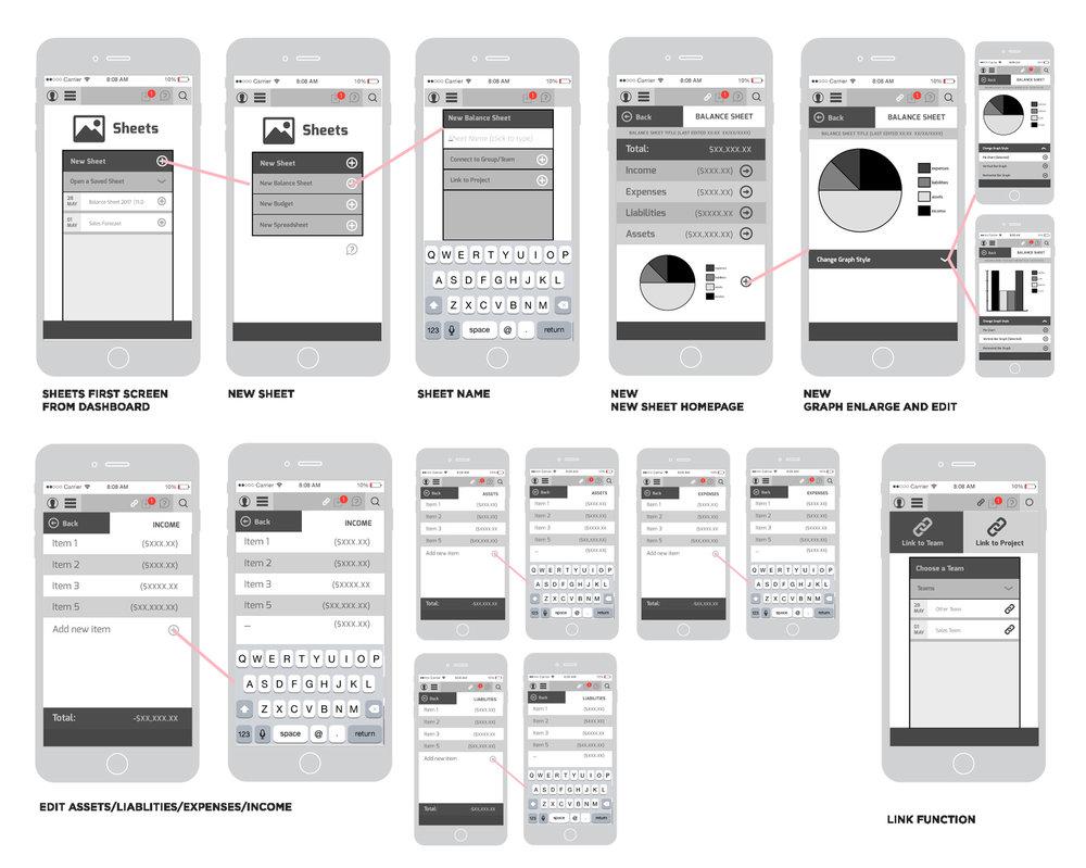 Mobile User Flow: Setup and edit a balance sheet