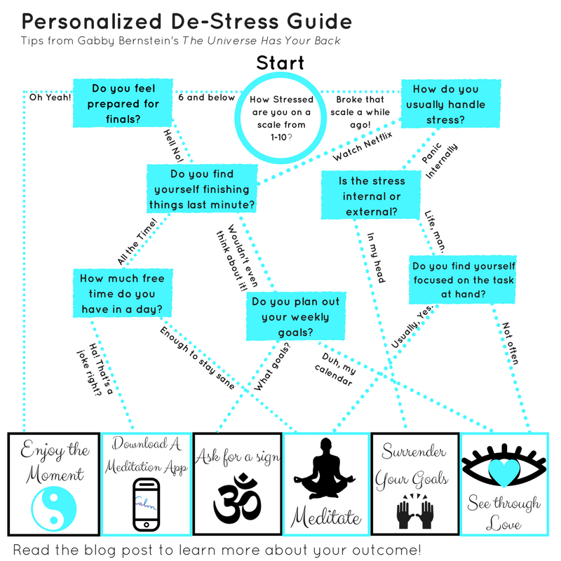 De-Stress Guide.png