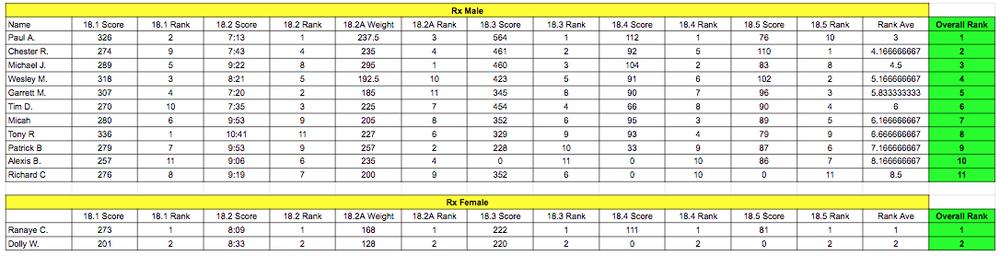 Nela Open 18.5 Rx Final.png