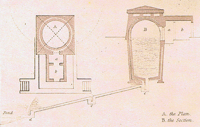 John Buonarotti Papworth's 1818 Design for an Ice House.