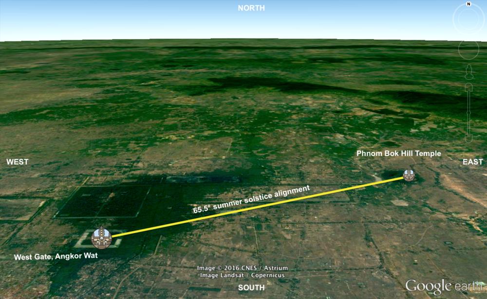 Figure 3. Angkor Wat to Phnom Bok Hill-top temple june solstice alignment.