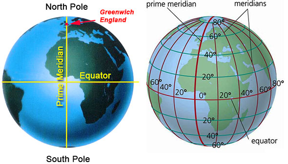 FIG #08: The world zero line of longitude was determined in 1884.    http://blog.world-mysteries.com/science/the-great-pyramid-earths-natural-prime-meridian/