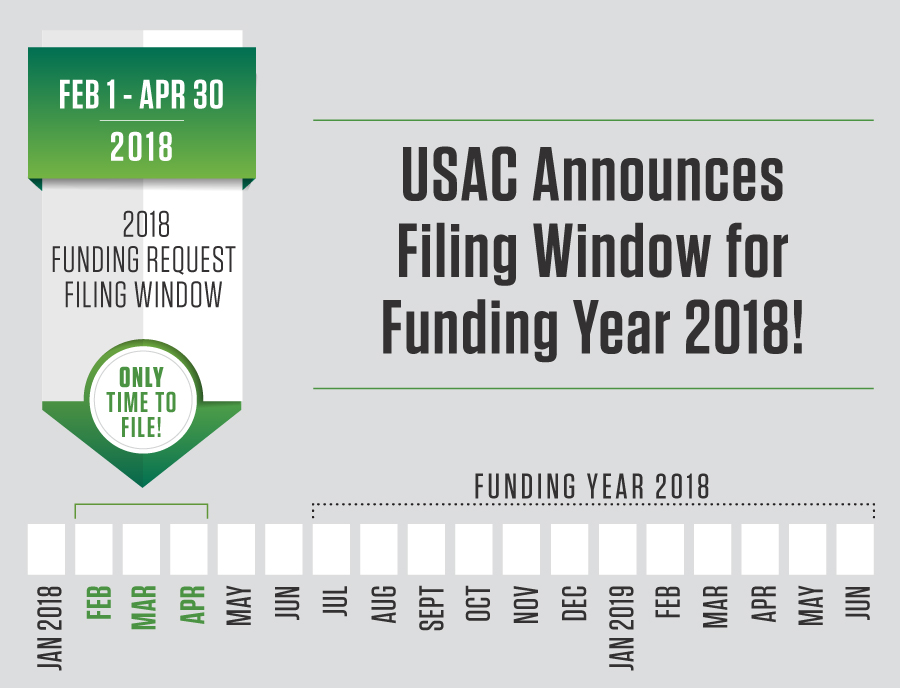 USACFilingWindows-FY2018.jpg
