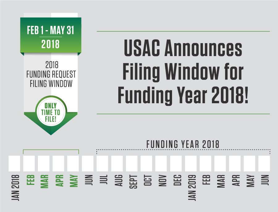 USACFilingWindows-FY2018.jpg