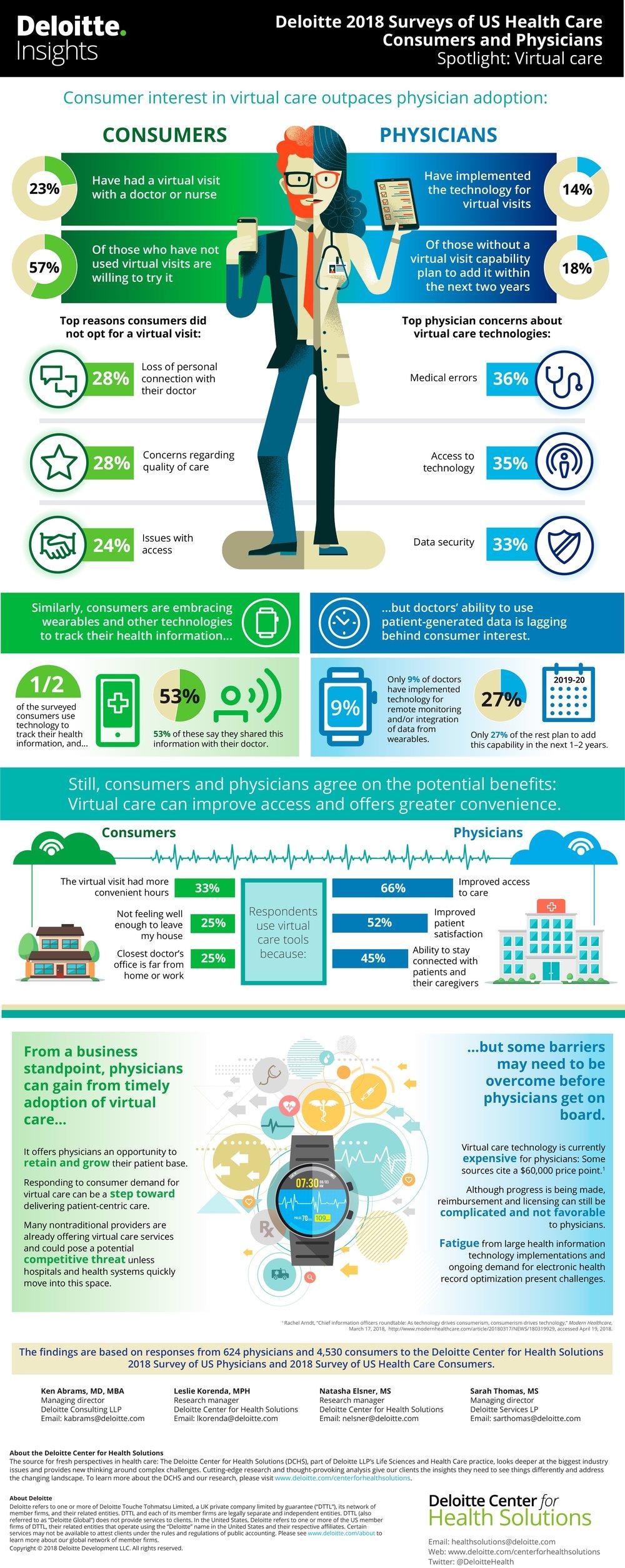 Virtual care infographic_MASTER.jpg