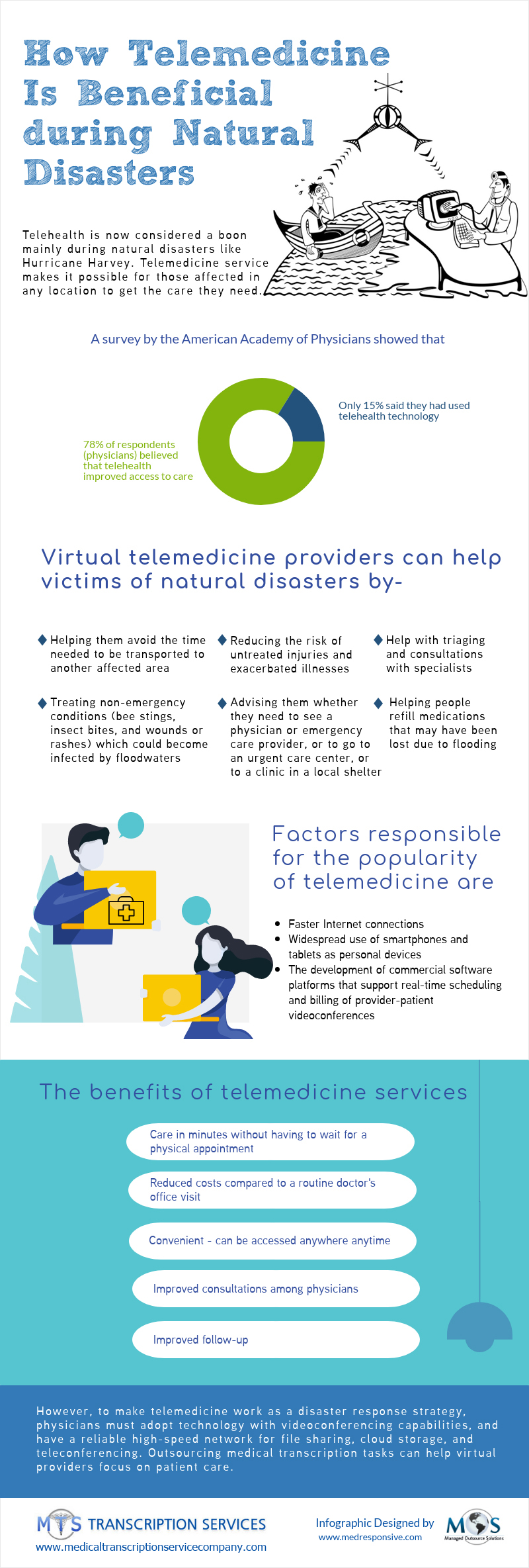 how-telemedicine-is-beneficial-during-natural-disasters.jpg