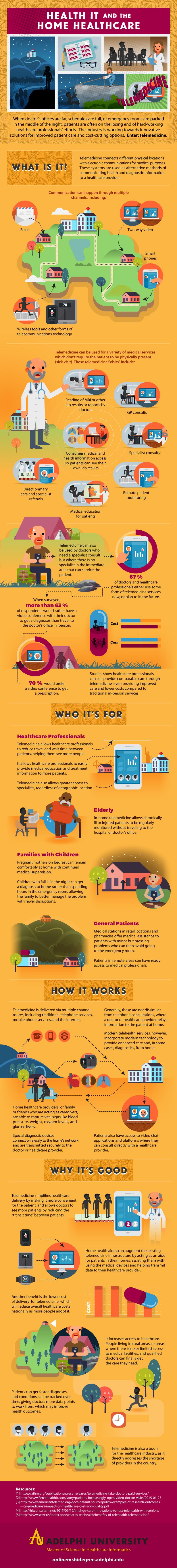 AU-MSHI-Health-IT-Home-Care.jpg