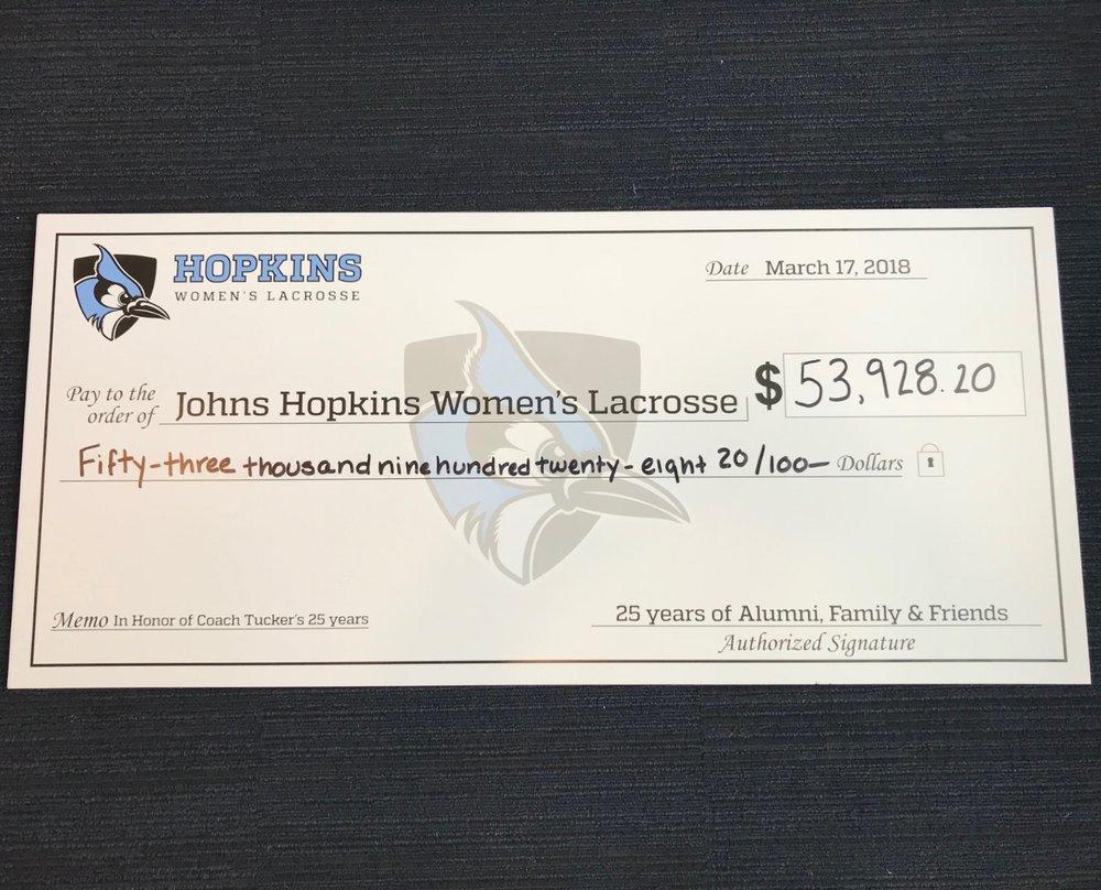 oversized check