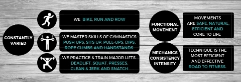 Crossfit Bury Fitness Flyer-7.jpg